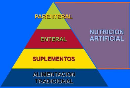 piramide-completa
