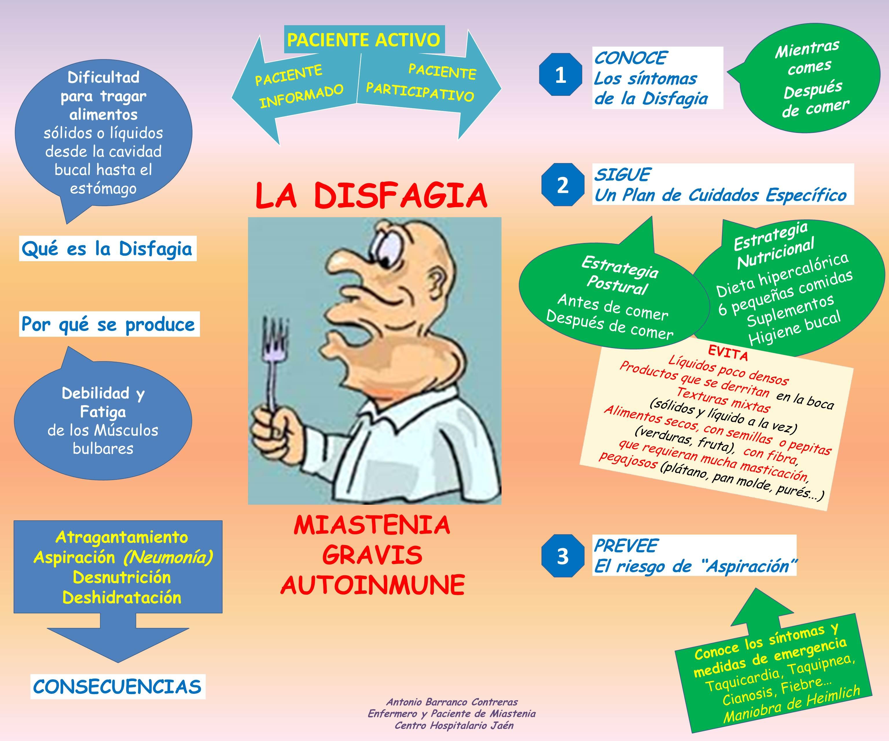 Disfagia, problemas para tragar causas