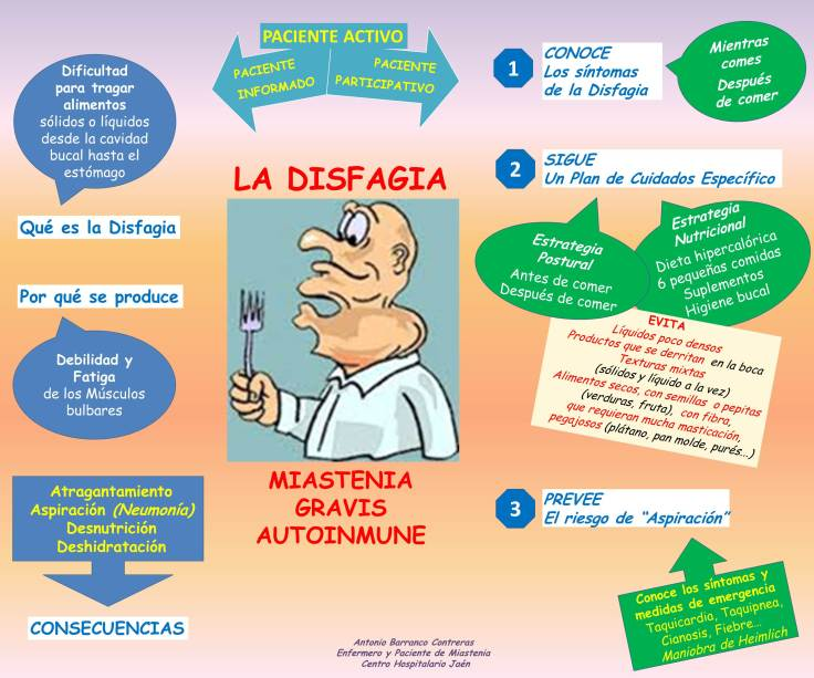powerpoint-disfagia-mg-copia