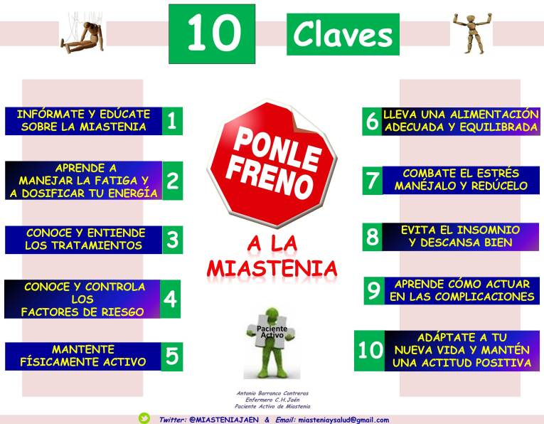 PowerPoint-CONTROLA MG