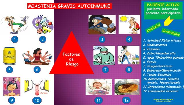 PowerPoint-FACTORES RIESGO-MG