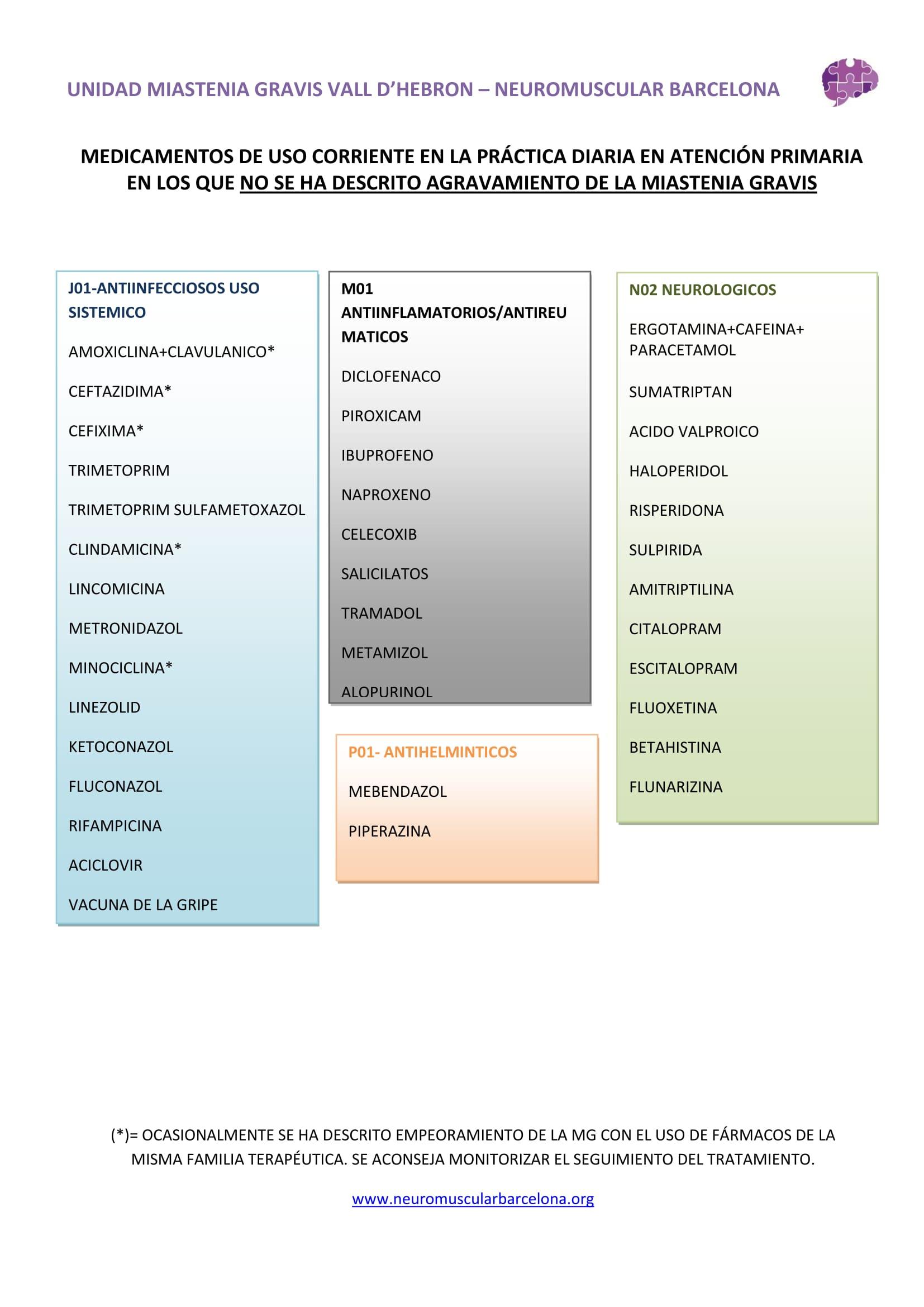 1. Medicamentos Aptos en Miastenia-2