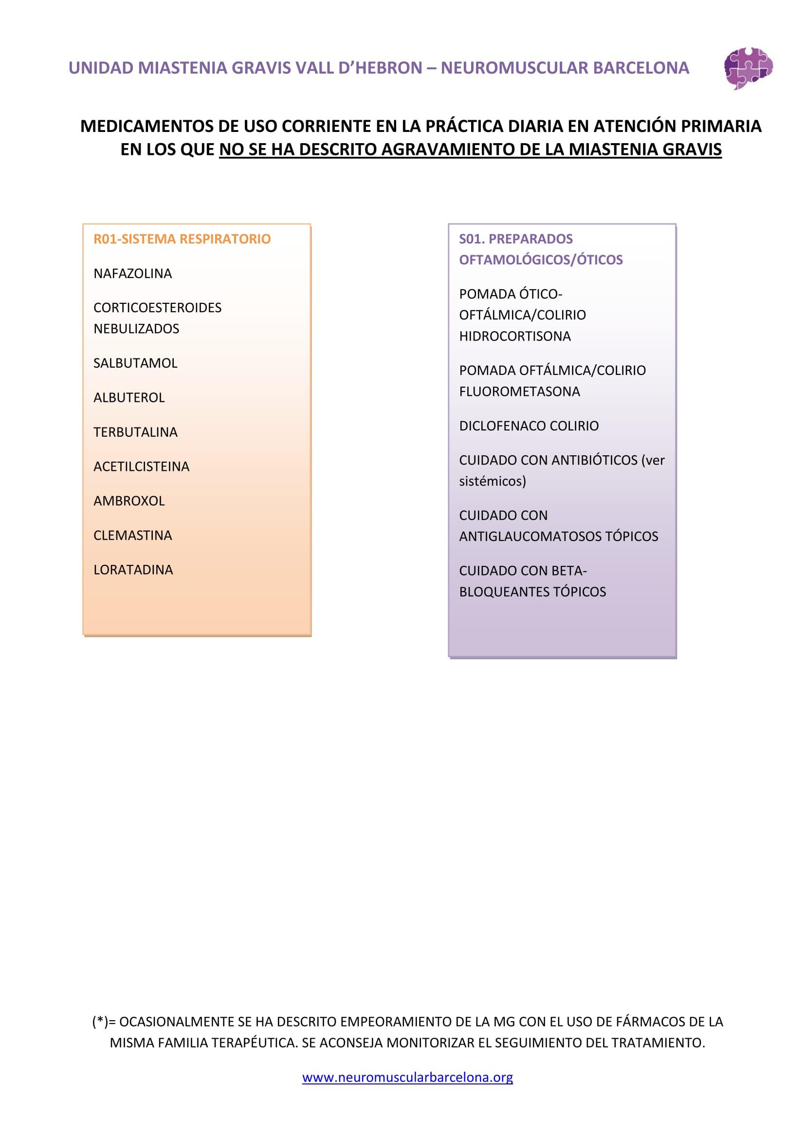 1. Medicamentos Aptos en Miastenia-3
